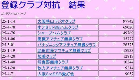 第22回オール大阪・クラブ対抗結果-1.JPG